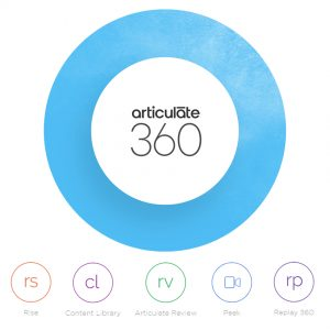 Articulate 360: Rise, Content Library, Review, Peek, and Replay Logo